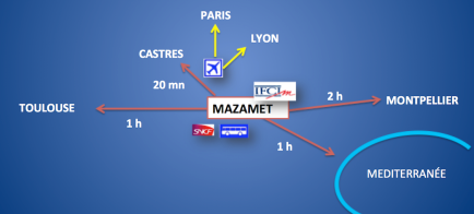 IFCIM image